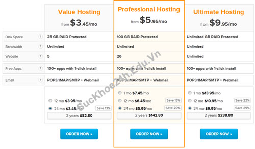 Namecheap web hosting review and coupon